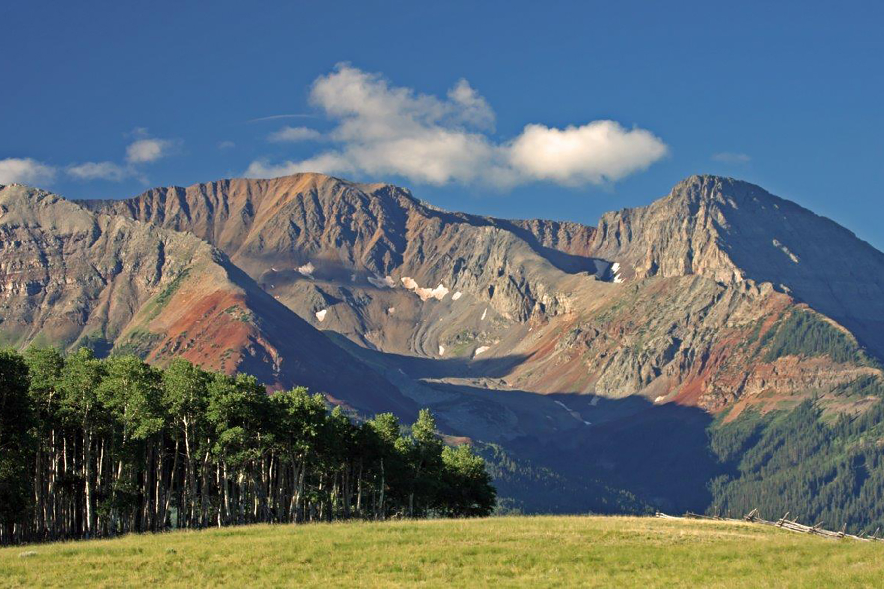 Sound of Music Ranch, Telluride CO